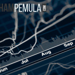 Analisa saham hari ini 03 Januari 2017