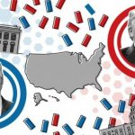 Saham Apa Yang Sebaiknya Dibeli Setelah Pemilu Amerika ?